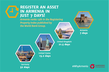 Register an Asset in Armenia in Just 7 Days