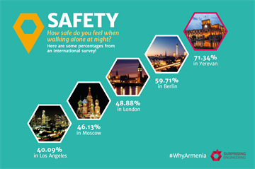 #WhyArmenia: It's Safe Here!