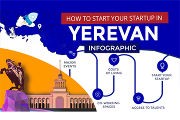 StartUs Magazine's Guide on Founding a Startup in Yerevan