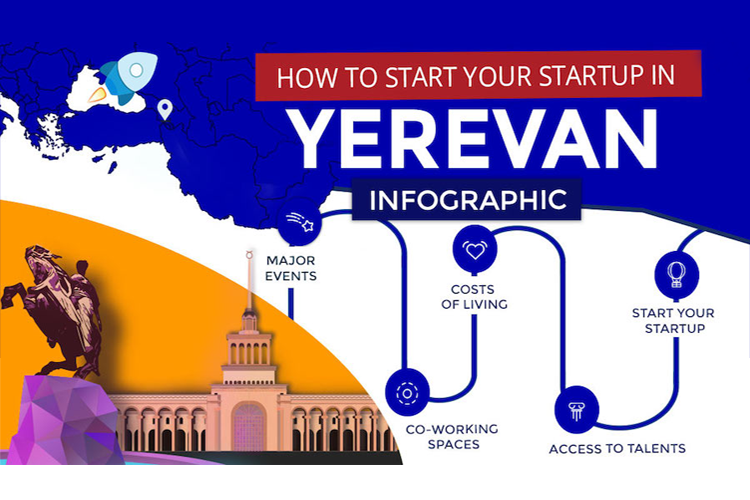 startus-magazine-guide-about-launching-startup-in-yerevan